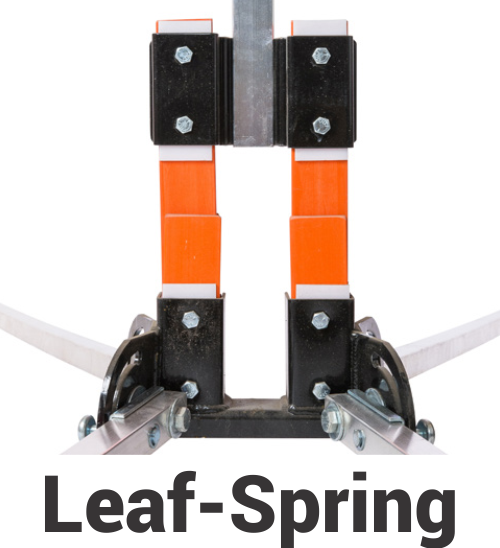 leaf spring base for sign stands in work zones and construction zones holding rigid and rollup reflective signs