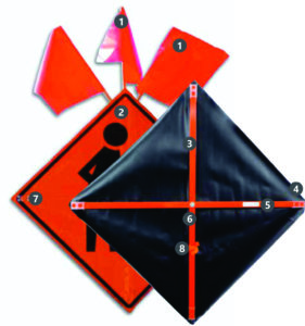 roll up sign, rollups, roll ups, roll-up, pro safety products, emergency traffic control, signs on stands