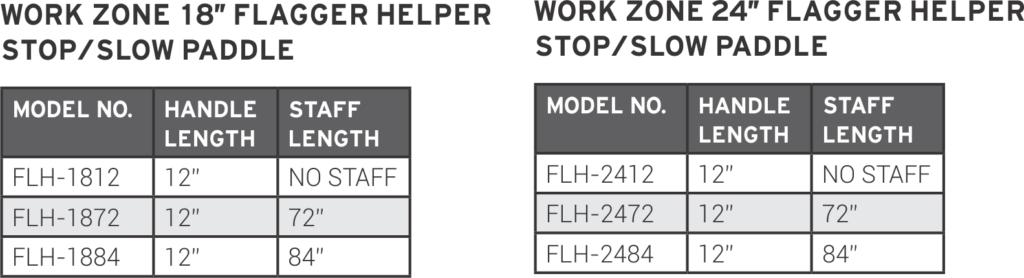 flagger helper sizes safety