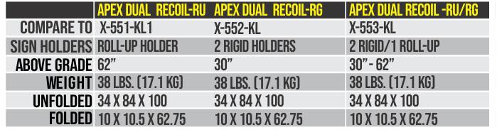 apex dual recoil specs